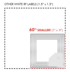 Checkpoint's Micro EP label is 60% smaller than the standard 410