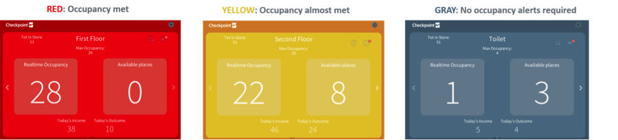 Checkpoint SmartOccupancy helps you maintain occupancy limits